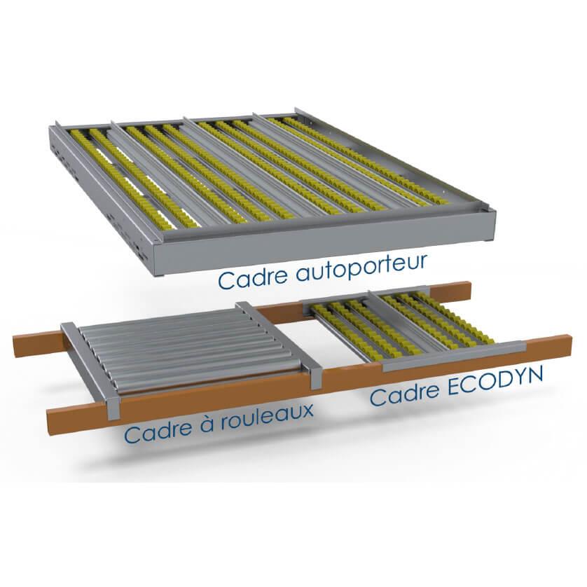 Cadres dynamiques pour meubles de stockage MSET